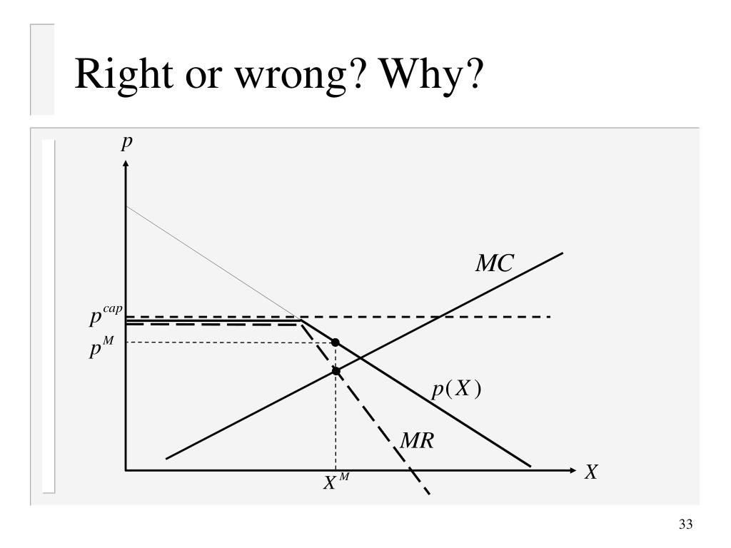 Right or wrong? Why?