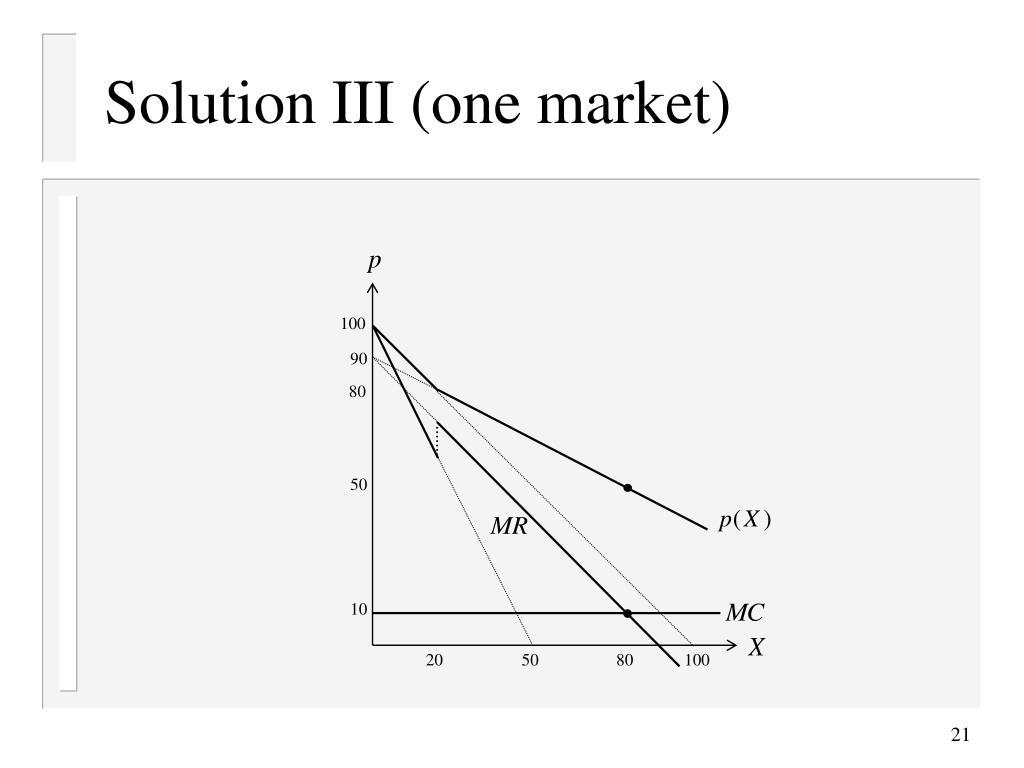 Solution III (one market)