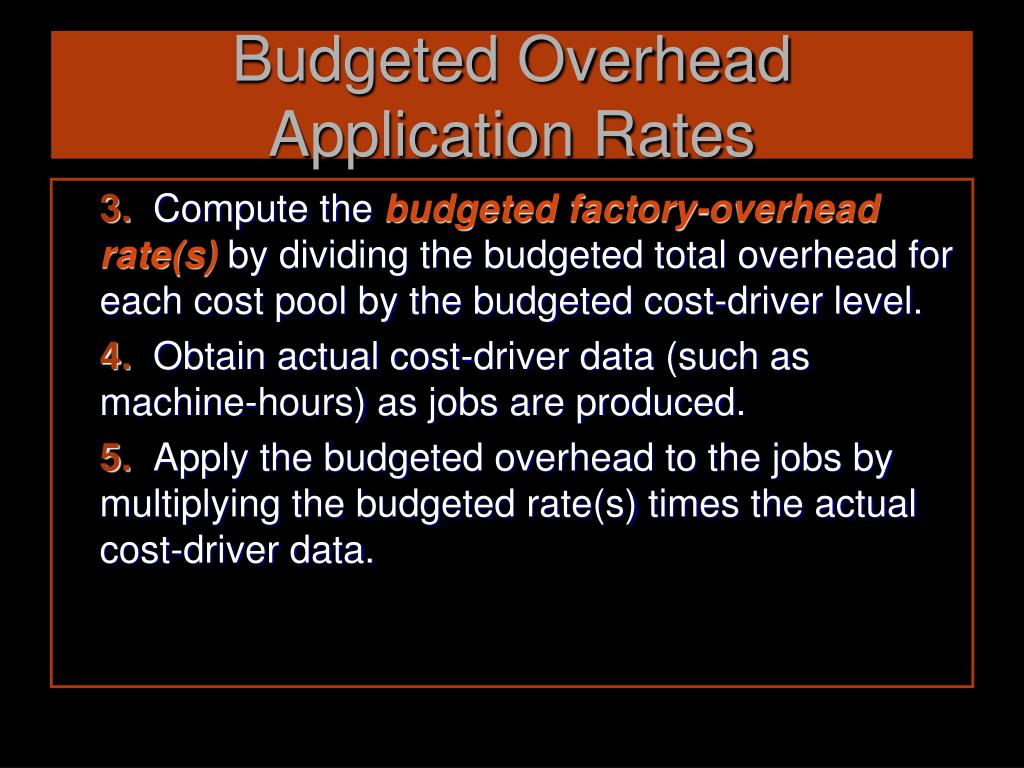 Budgeted Overhead