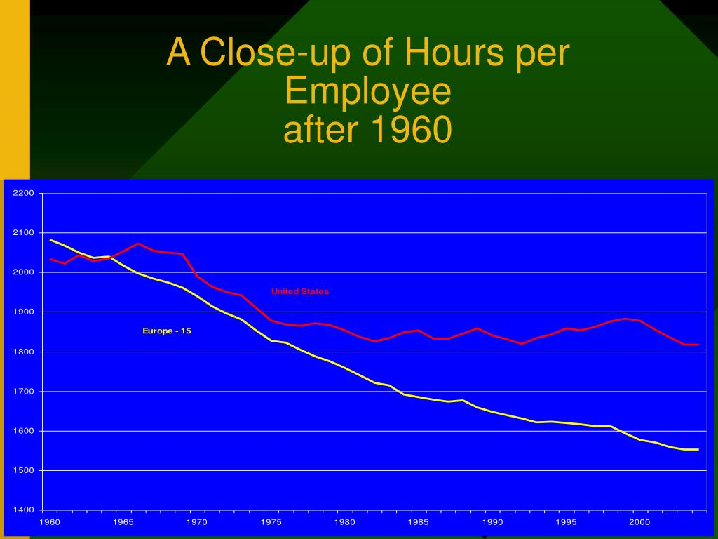 A Close-up of Hours per Employee
