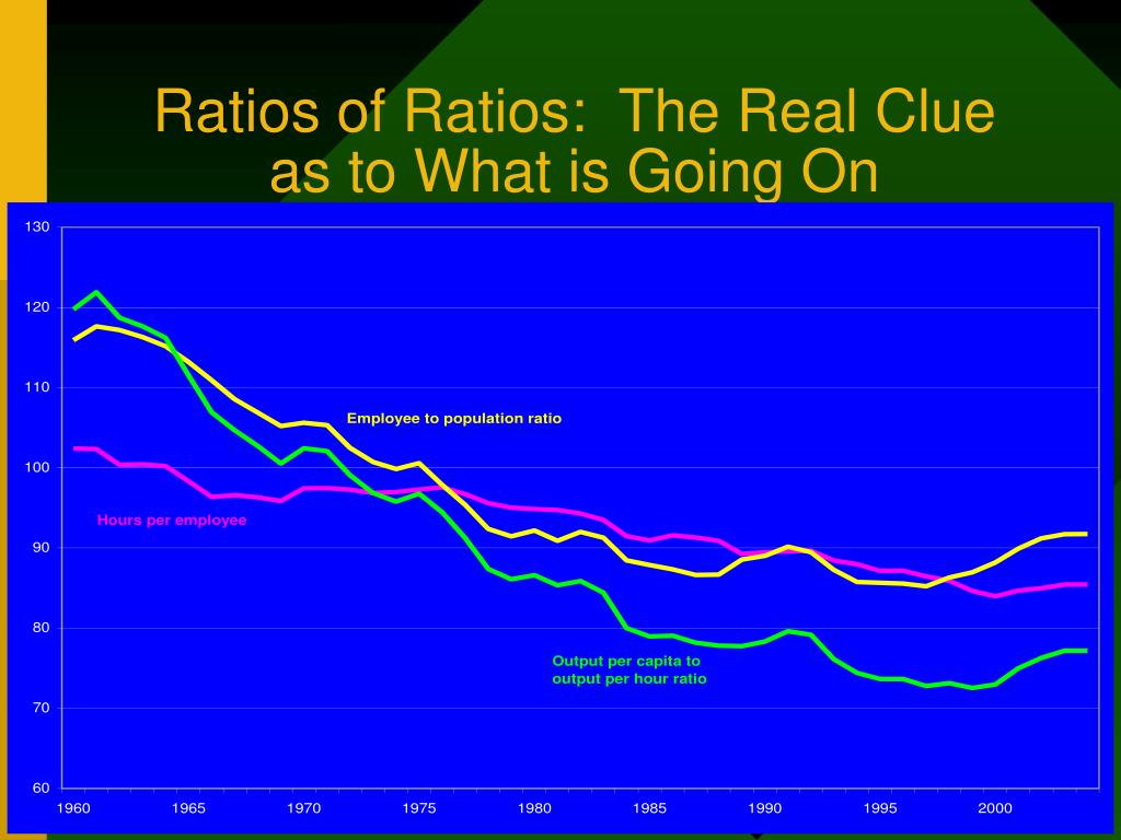 Ratios of Ratios:  The Real Clue as to What is Going On
