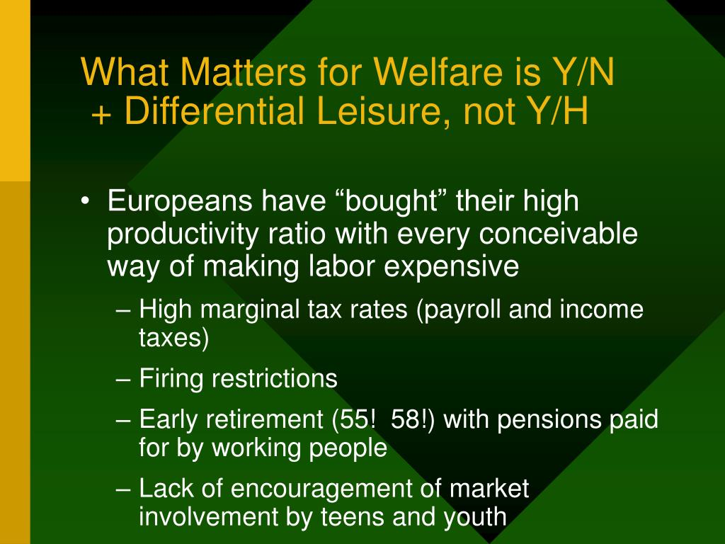 What Matters for Welfare is Y/N