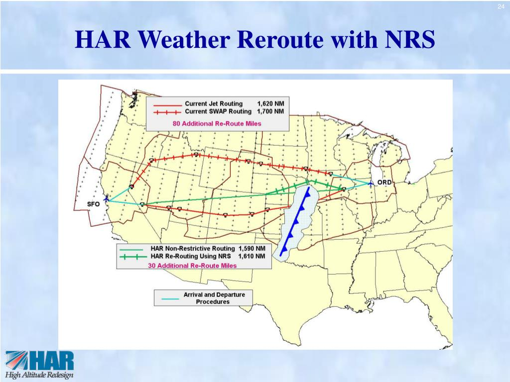 HAR Weather Reroute with NRS