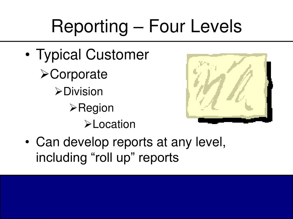Reporting – Four Levels