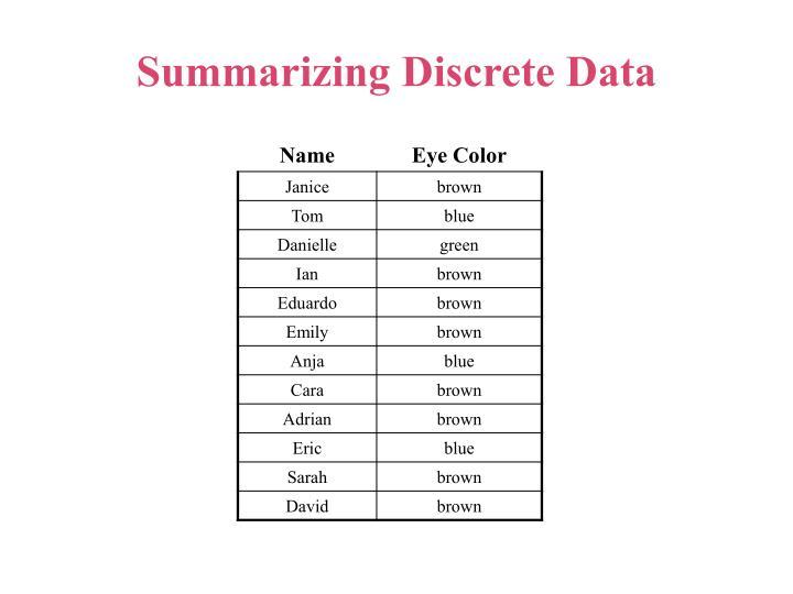 Summarizing Discrete Data