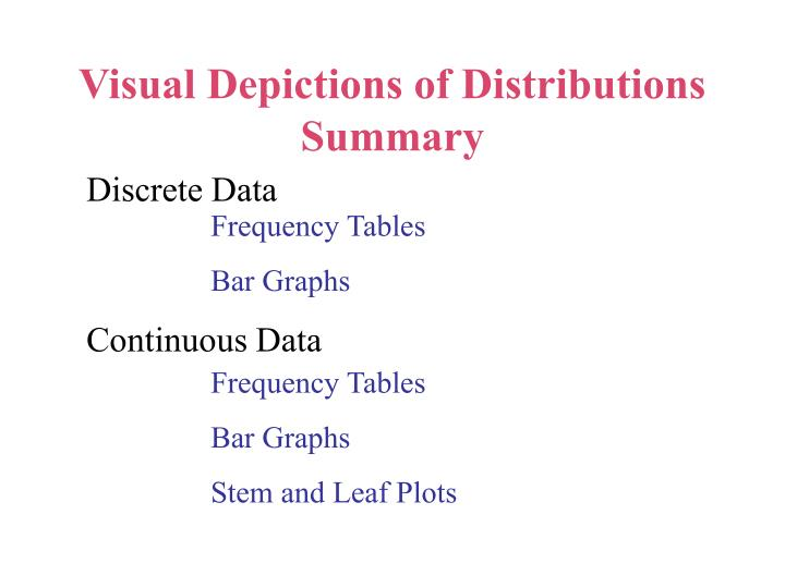 Visual Depictions of Distributions Summary