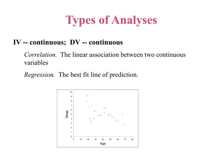 Types of Analyses