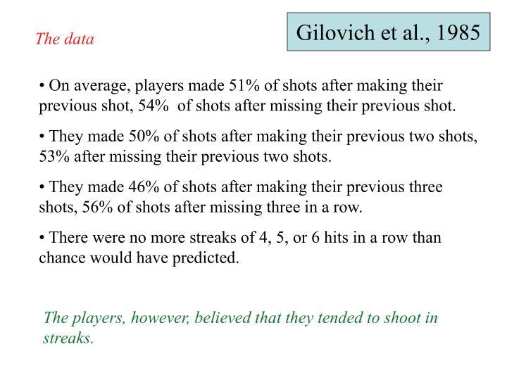 Gilovich et al., 1985