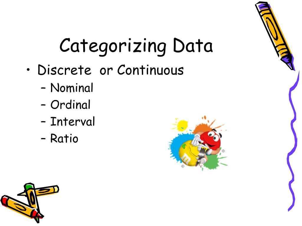 Categorizing Data