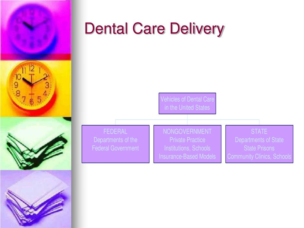 Dental Care Delivery
