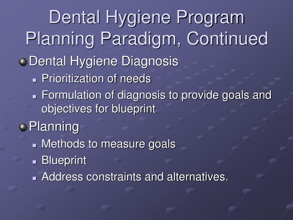 Dental Hygiene Program Planning Paradigm, Continued