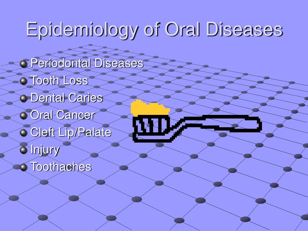 Epidemiology of Oral Diseases