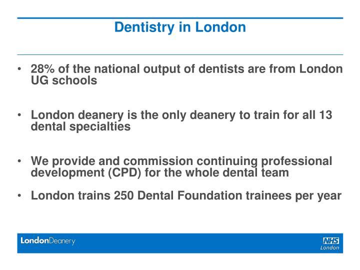 Dentistry in London