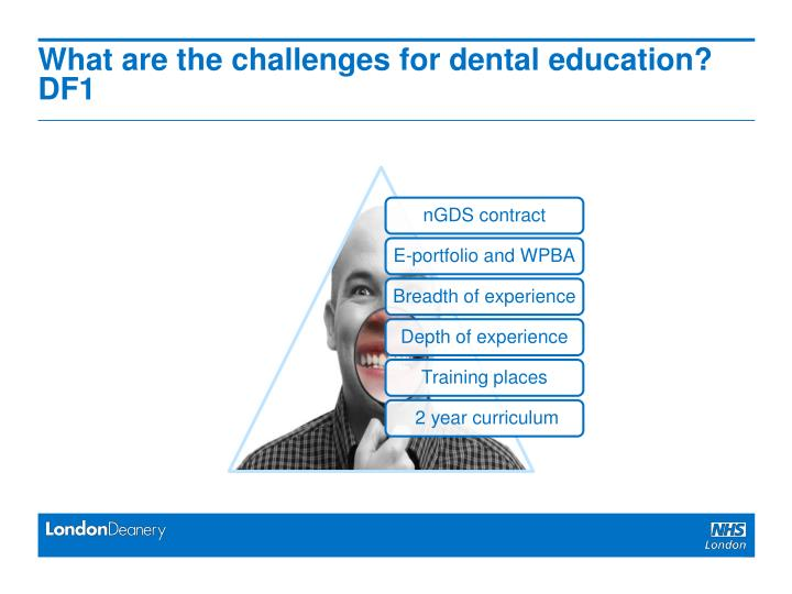 What are the challenges for dental education?  DF1