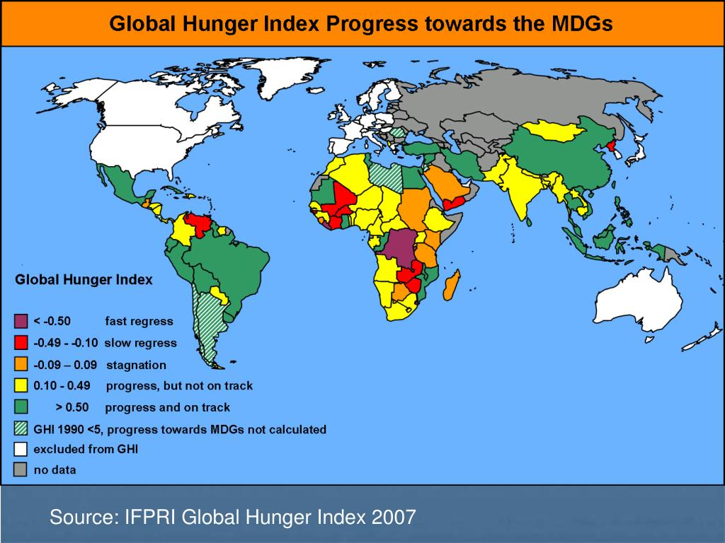 Source: IFPRI Global Hunger Index 2007