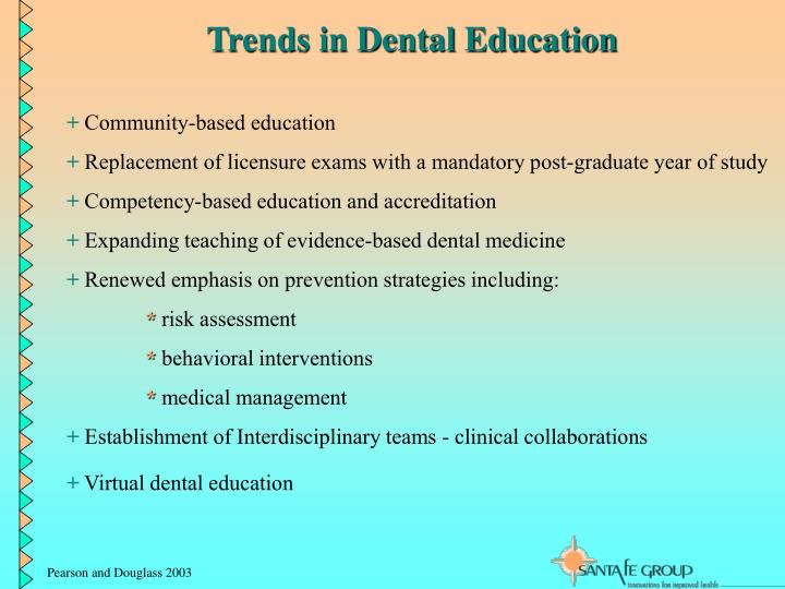 Trends in Dental Education