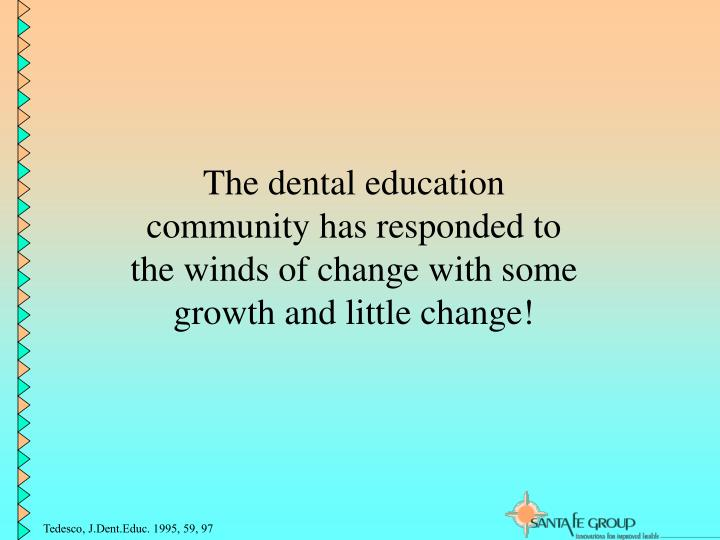 The dental education community has responded to the winds of change with some growth and little change!