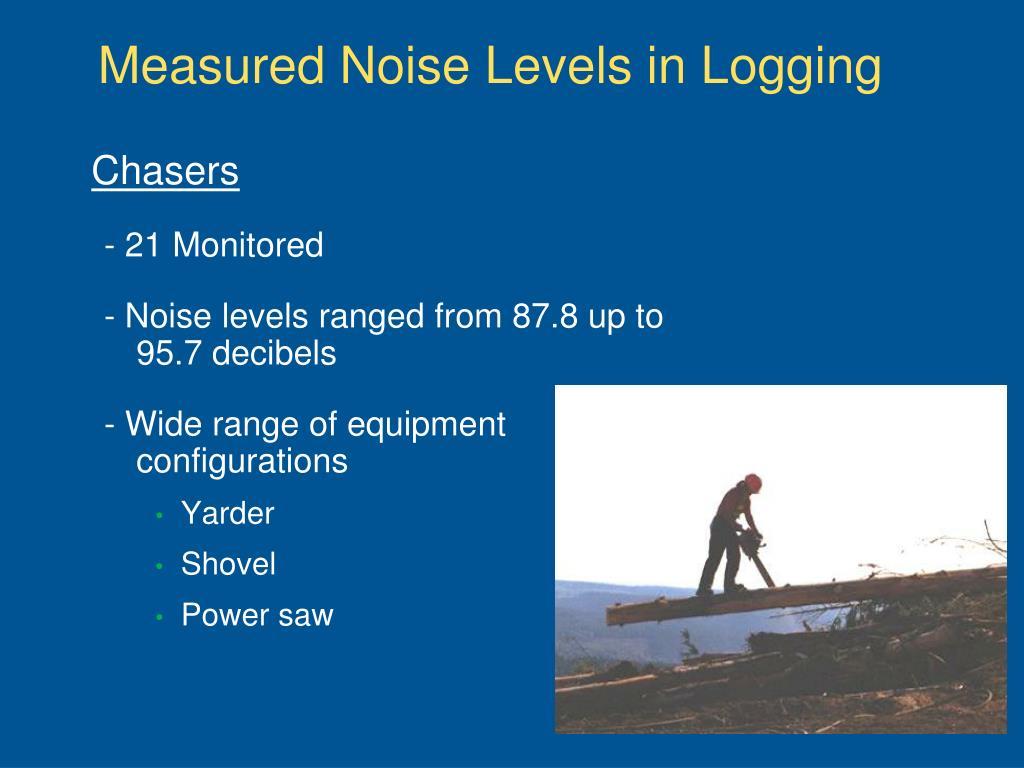 Measured Noise Levels in Logging