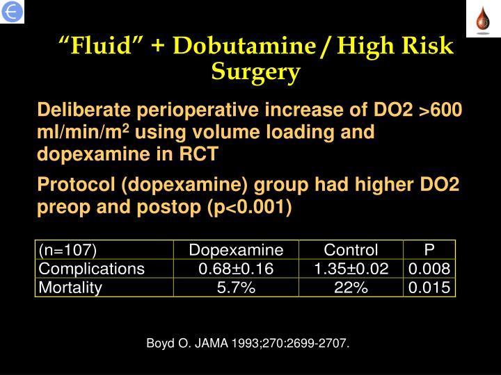 """""""Fluid"""" + Dobutamine / High Risk Surgery"""