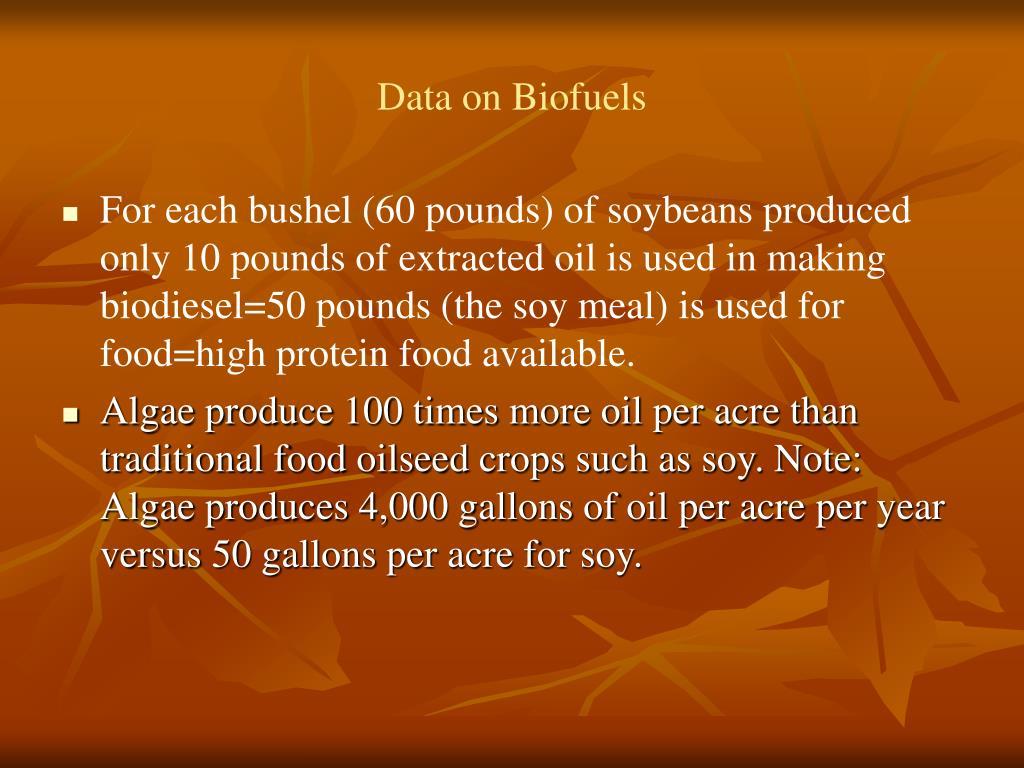 Data on Biofuels