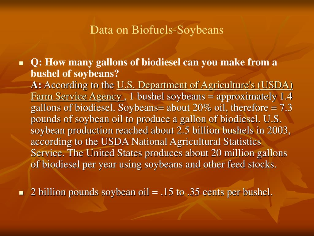 Data on Biofuels-Soybeans