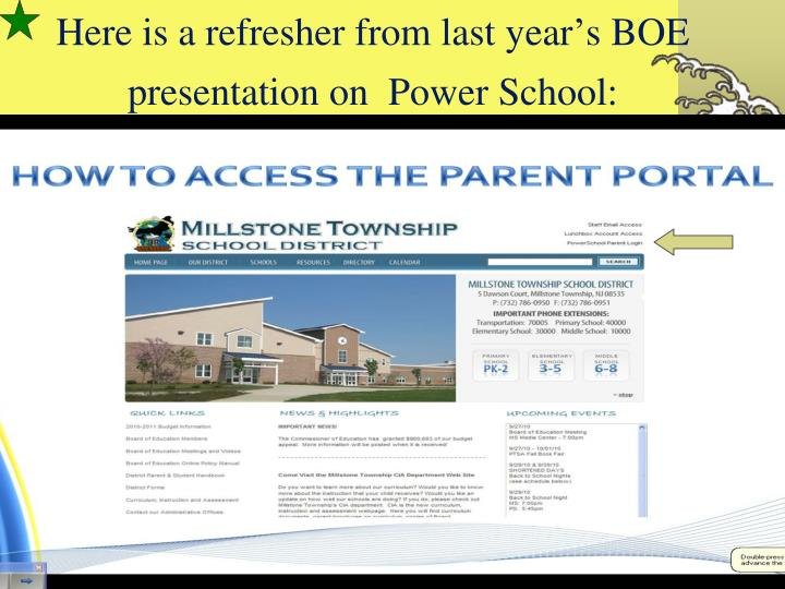 Here is a refresher from last year's BOE presentation on  Power School:
