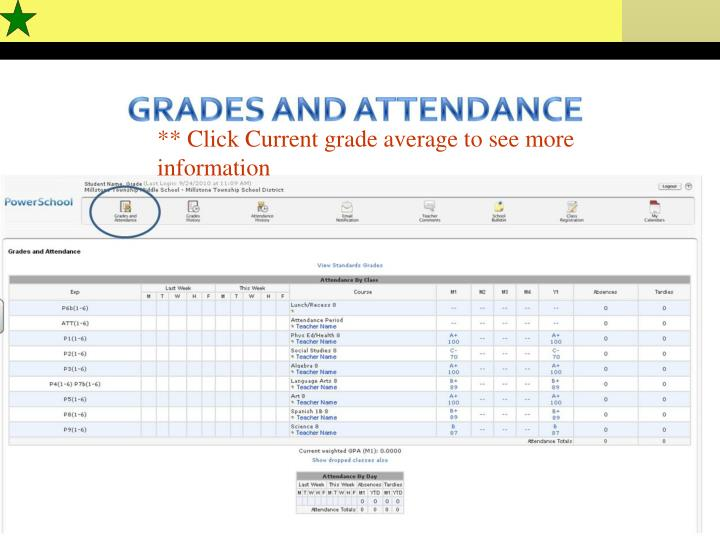 ** Click Current grade average to see more information