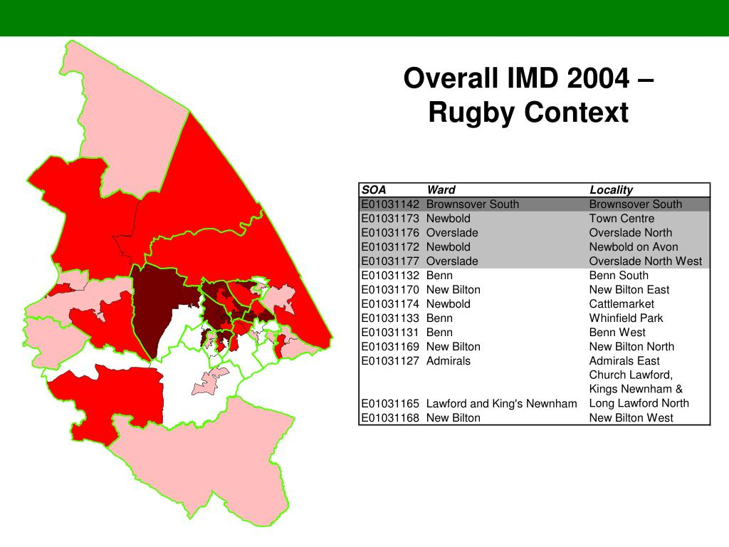 Overall IMD 2004 – Rugby Context
