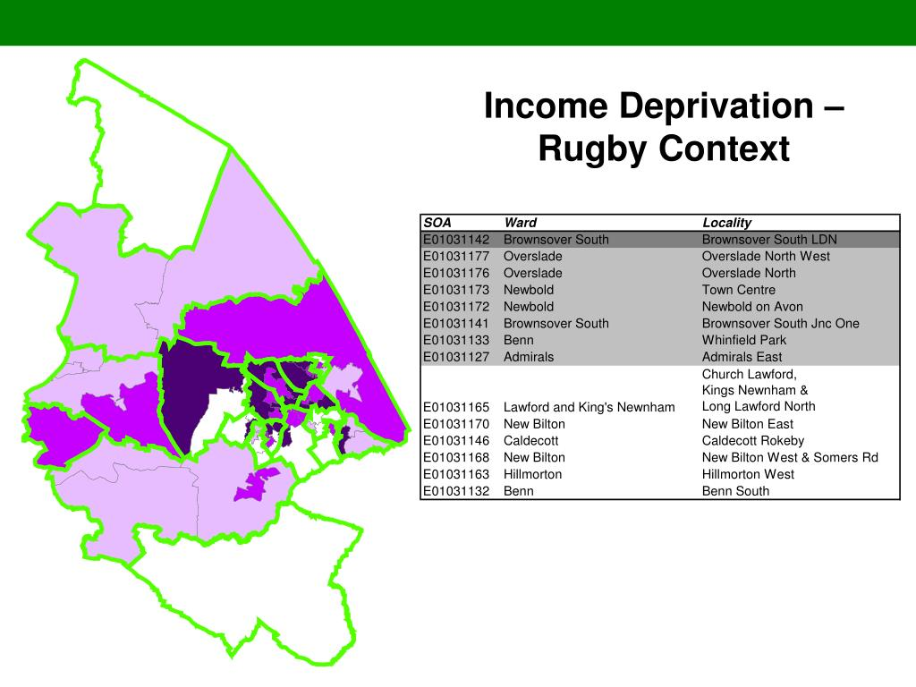Income Deprivation – Rugby Context