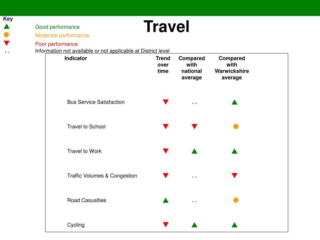 Bus Service Satisfaction