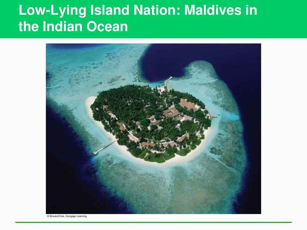 Low-Lying Island Nation: Maldives in
