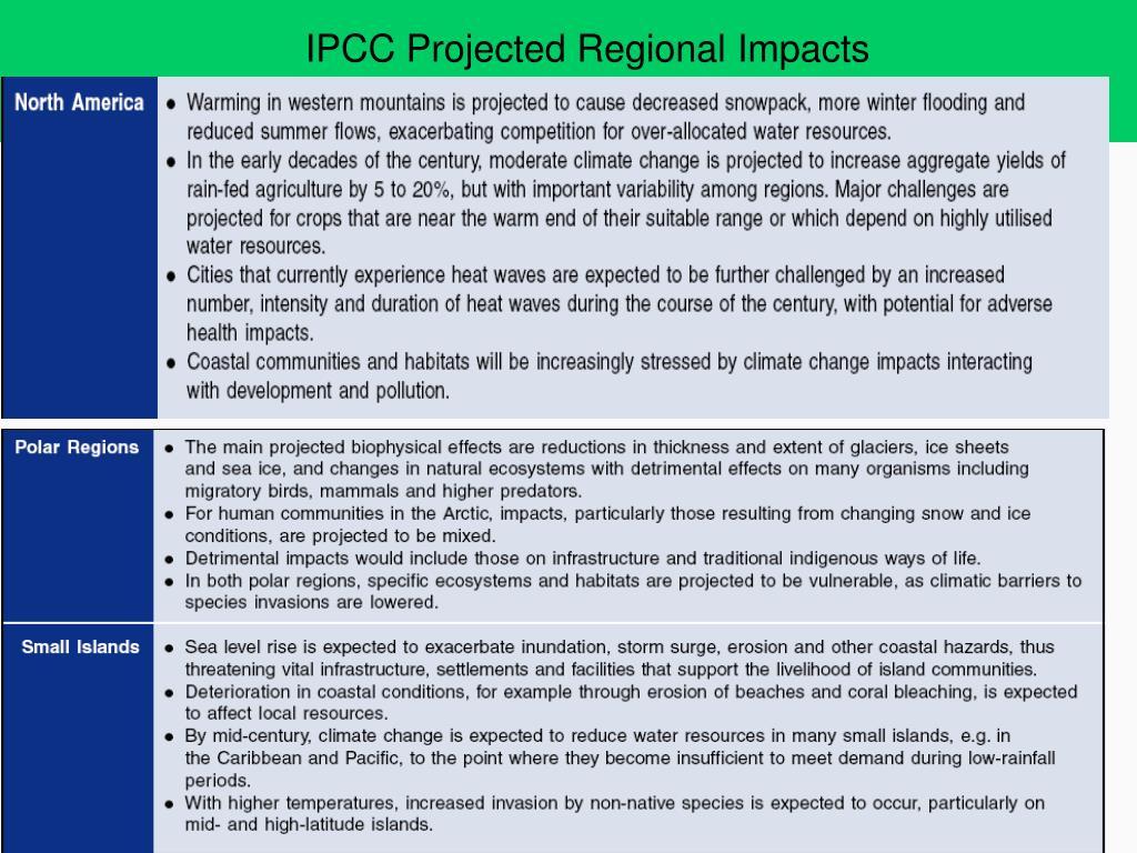 IPCC Projected Regional Impacts