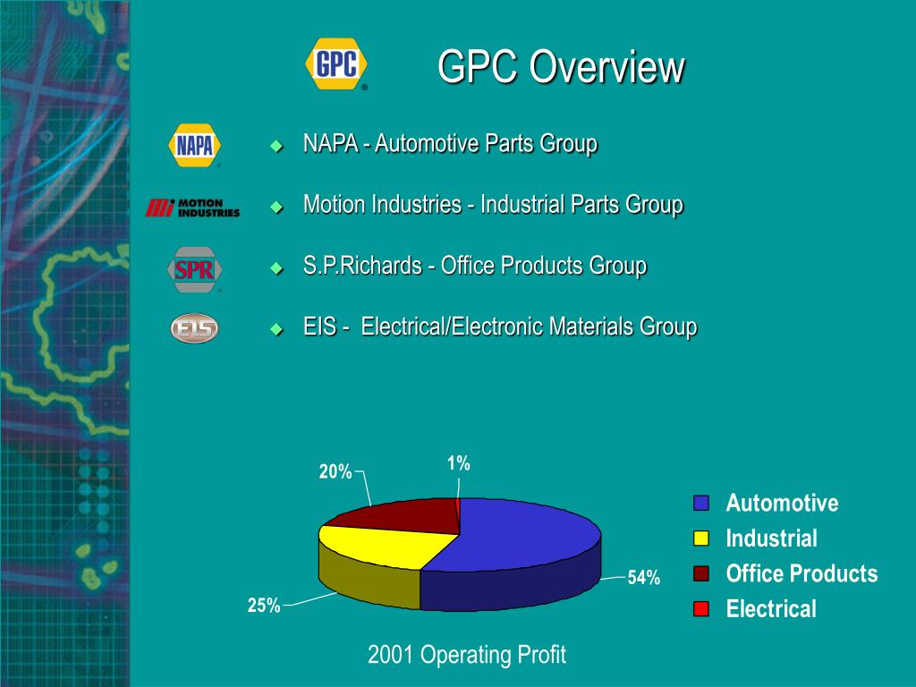 GPC Overview