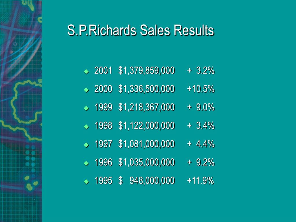 S.P.Richards Sales Results