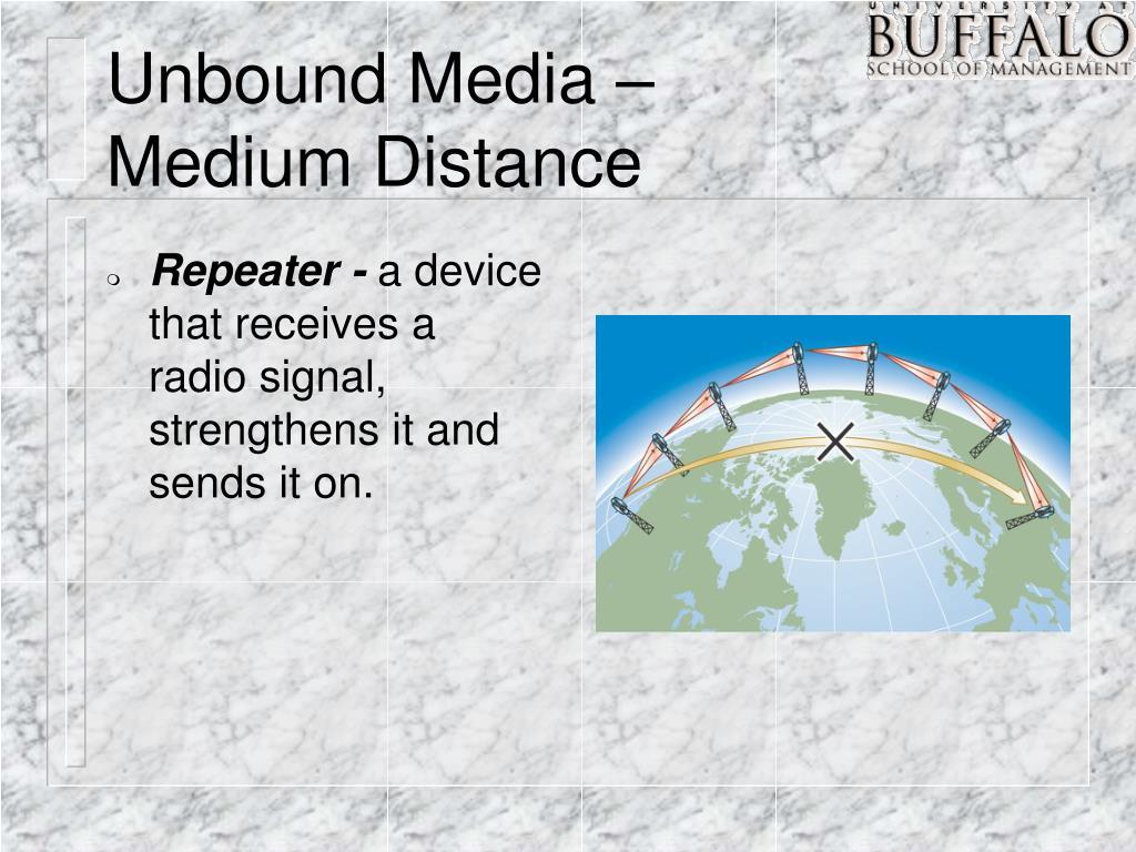 Unbound Media –
