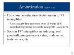 amortization slide 1 of 2
