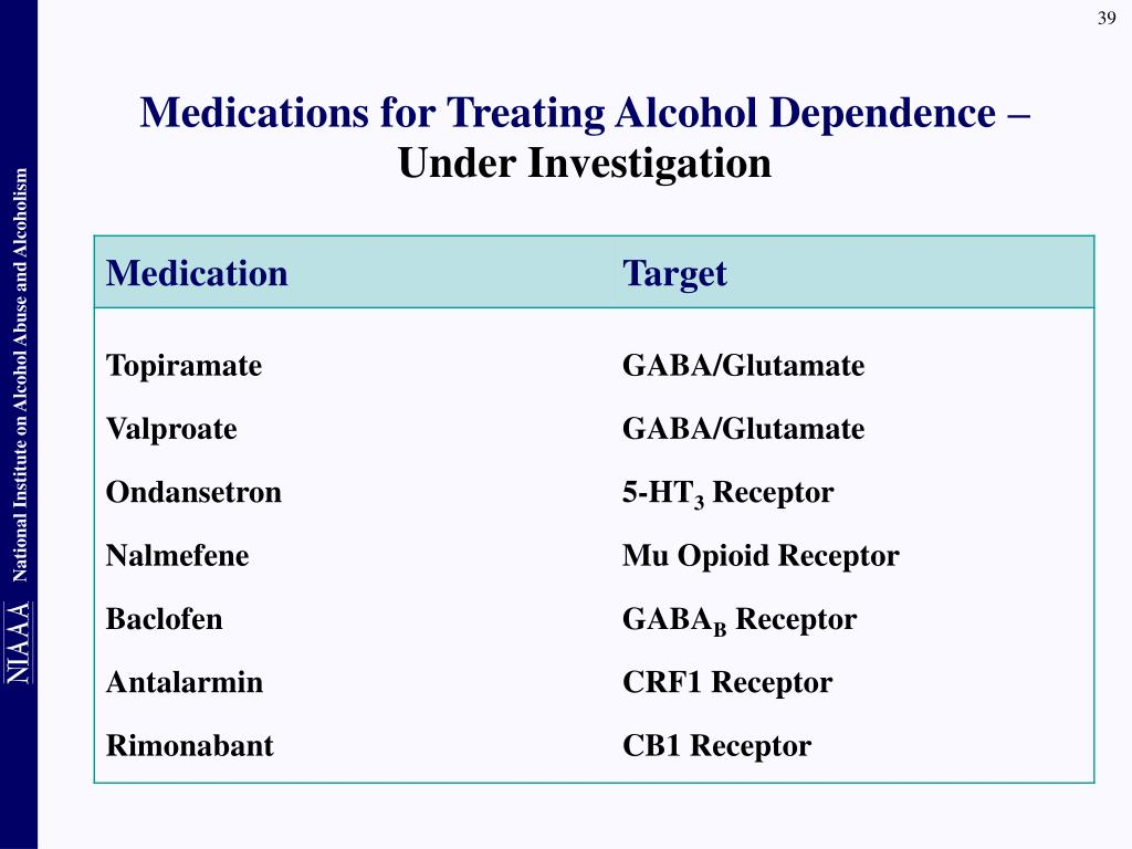 Medications for Treating Alcohol Dependence –