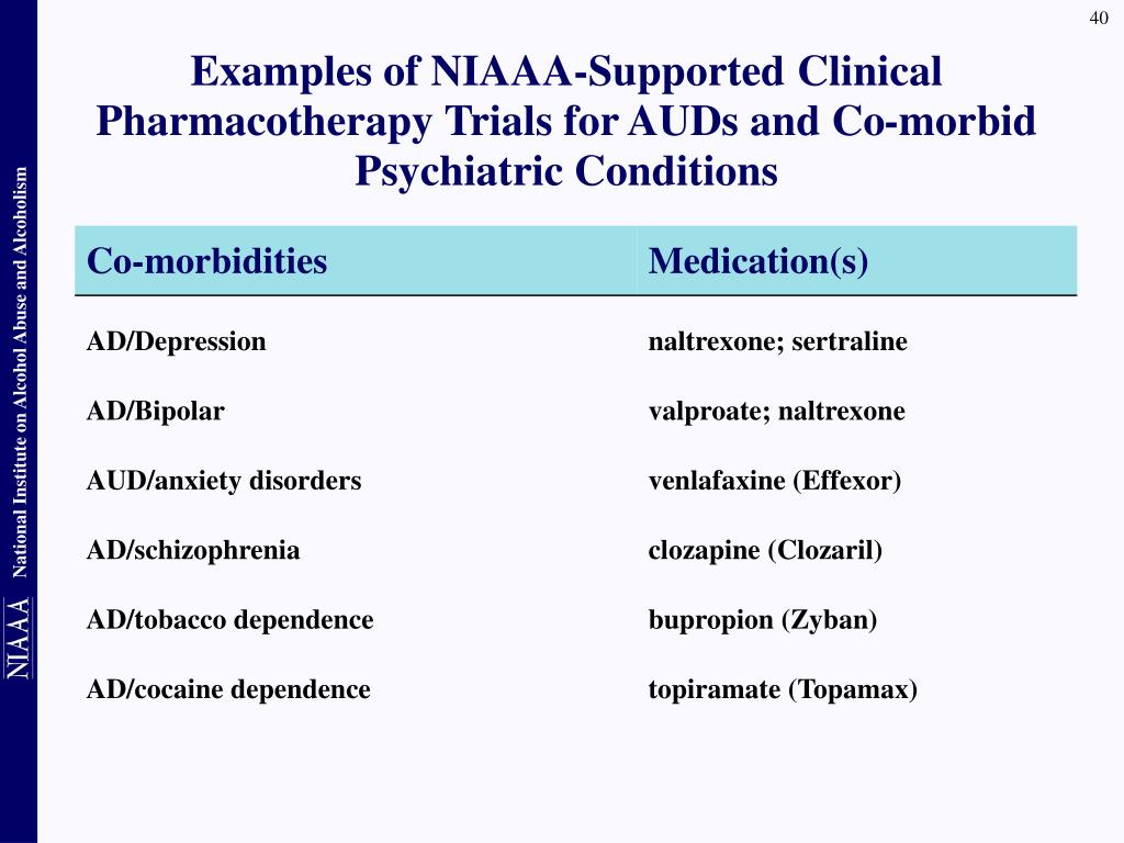 Examples of NIAAA-Supported Clinical Pharmacotherapy Trials for AUDs and Co-morbid Psychiatric Conditions
