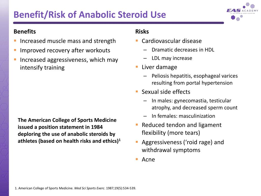 Benefit/Risk of Anabolic Steroid Use