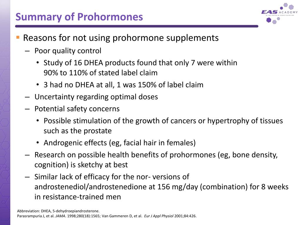 Summary of Prohormones