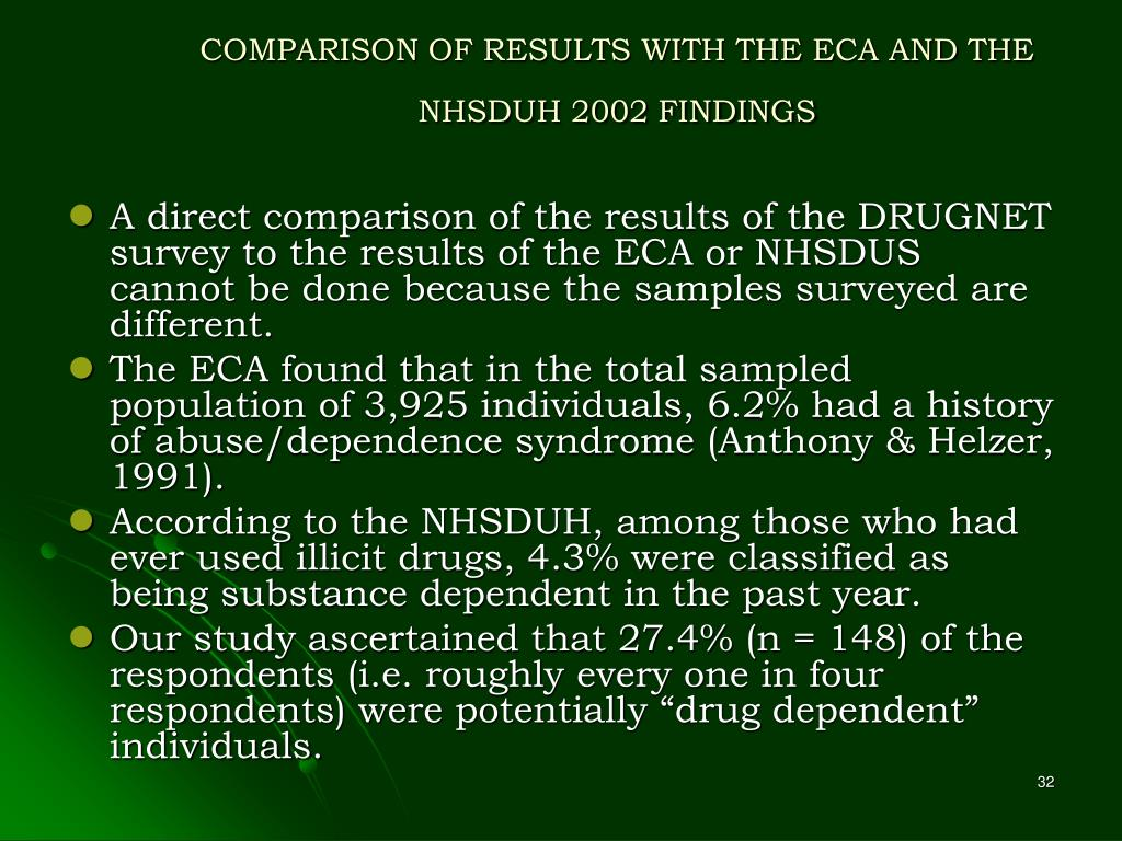 COMPARISON OF RESULTS WITH THE ECA AND THE NHSDUH 2002 FINDINGS