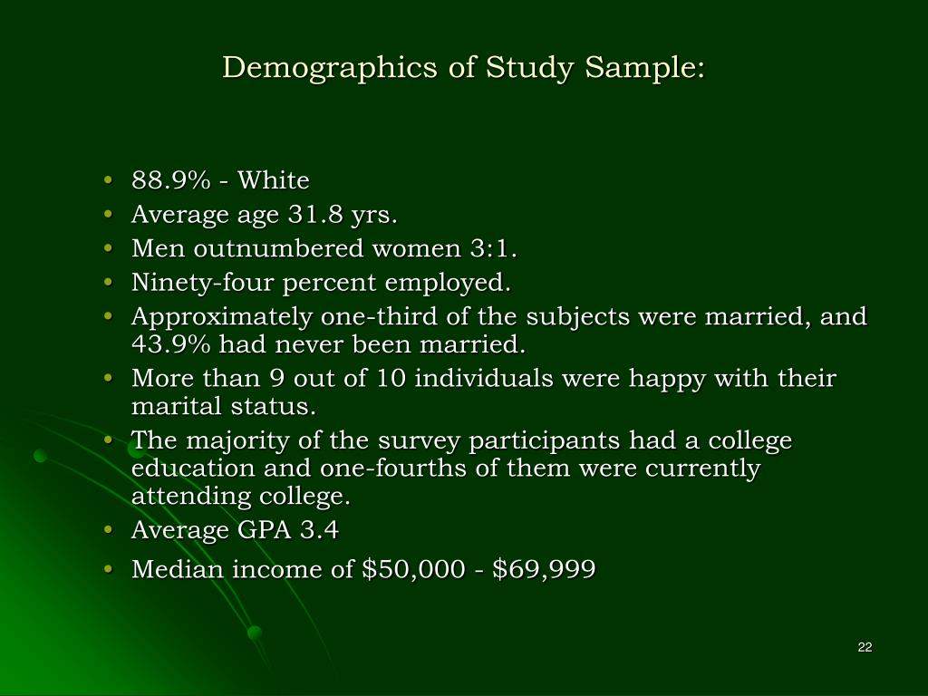 Demographics of Study Sample: