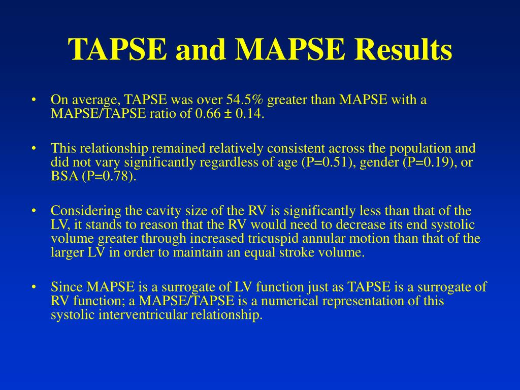 TAPSE and MAPSE Results