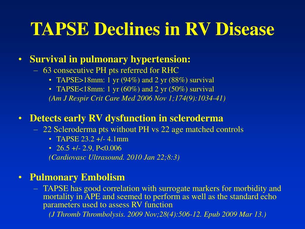 TAPSE Declines in RV Disease