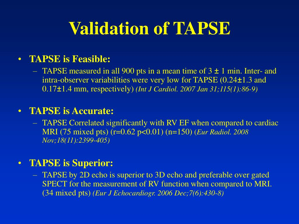 Validation of TAPSE
