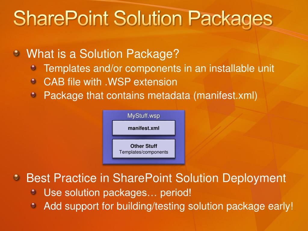 SharePoint Solution Packages