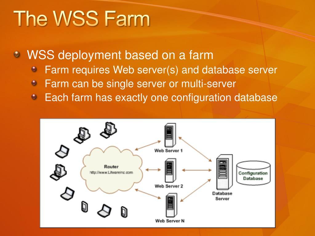 The WSS Farm