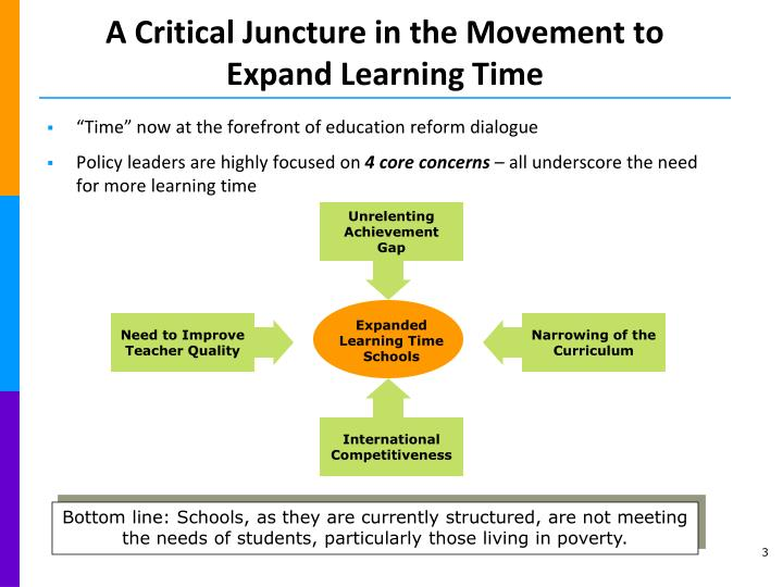A critical juncture in the movement to expand learning time l.jpg