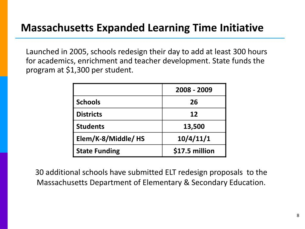 Massachusetts Expanded Learning Time Initiative