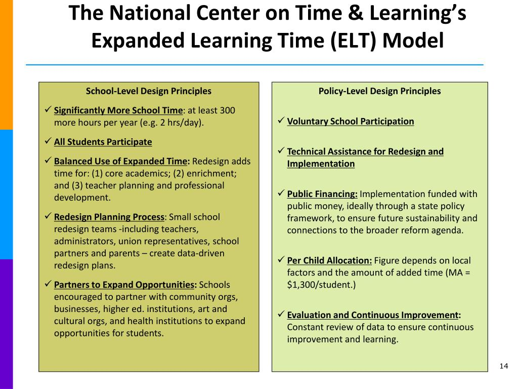 The National Center on Time & Learning's Expanded Learning Time (ELT) Model
